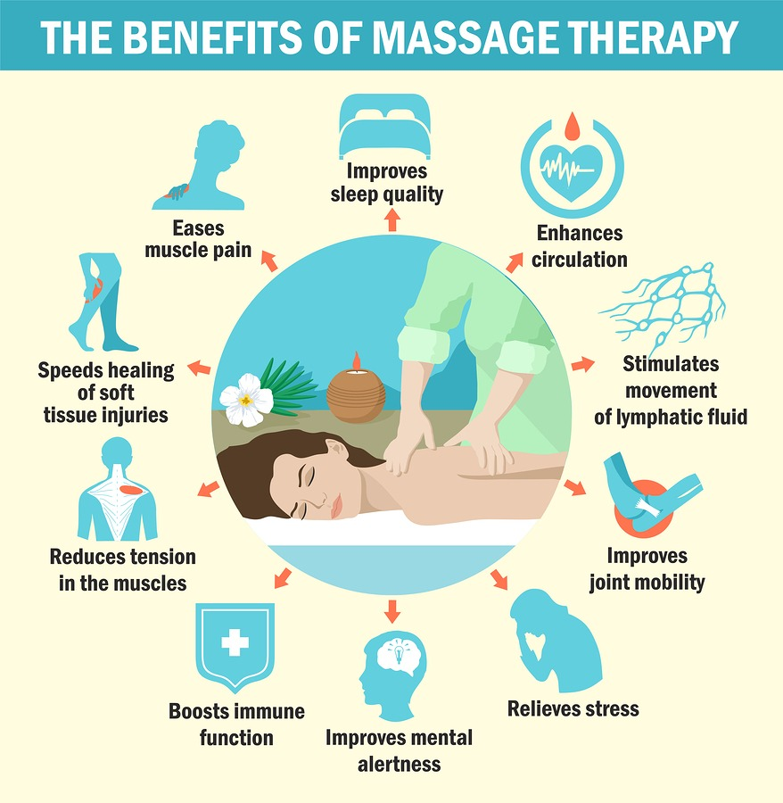 Having a frequent spa & massage might have a benefit of better physical and mental health - Juvenex Spa in New York City NYC